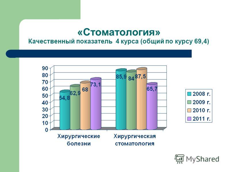 «Стоматология» Качественный показатель 4 курса (общий по курсу 69,4)