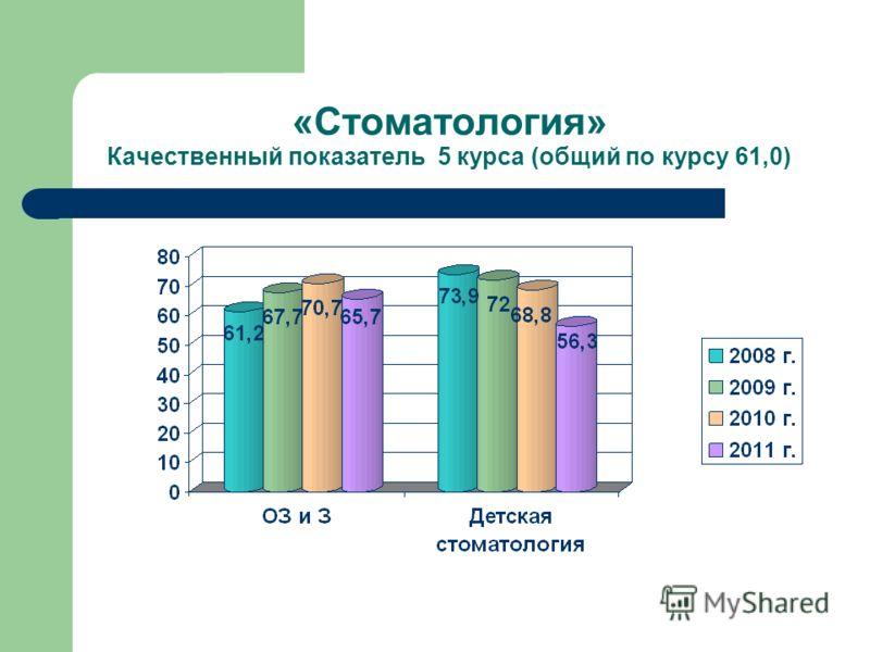 «Стоматология» Качественный показатель 5 курса (общий по курсу 61,0)