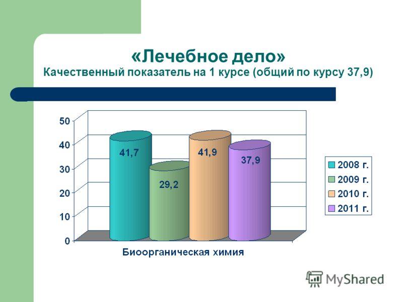 « Лечебное дело» Качественный показатель на 1 курсе (общий по курсу 37,9)