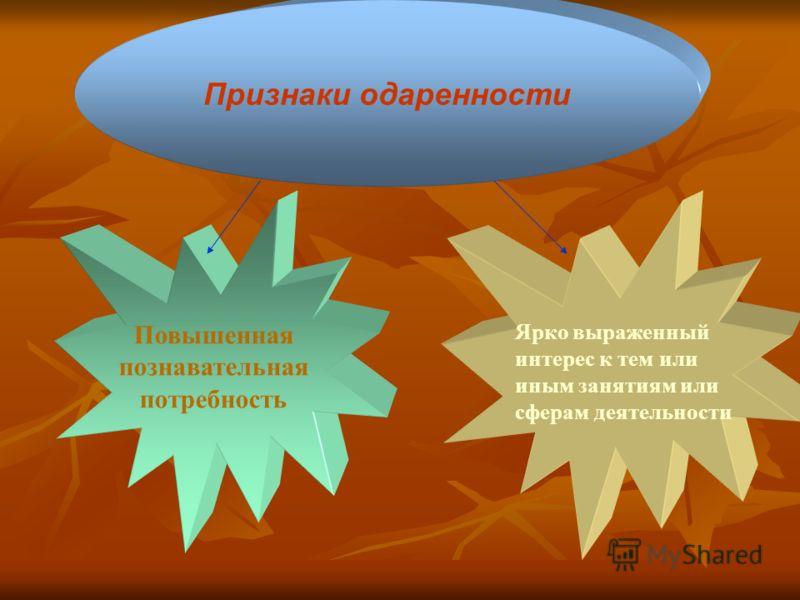 Признаки одаренности Повышенная познавательная потребность Ярко выраженный интерес к тем или иным занятиям или сферам деятельности