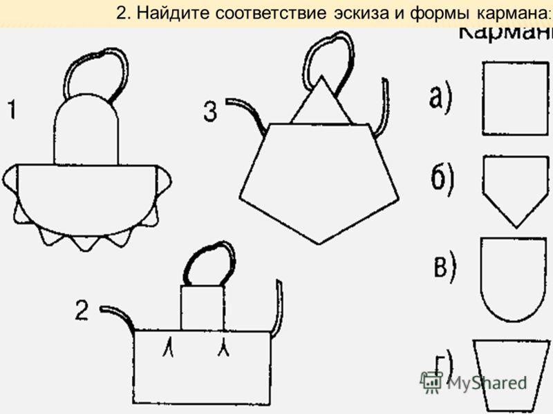2. Найдите соответствие эскиза и формы кармана :