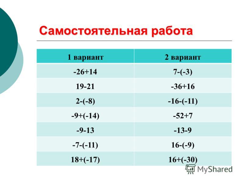 Самостоятельная работа 1 вариант2 вариант -26+147-(-3) 19-21-36+16 2-(-8)-16-(-11) -9+(-14)-52+7 -9-13-13-9 -7-(-11)16-(-9) 18+(-17)16+(-30)