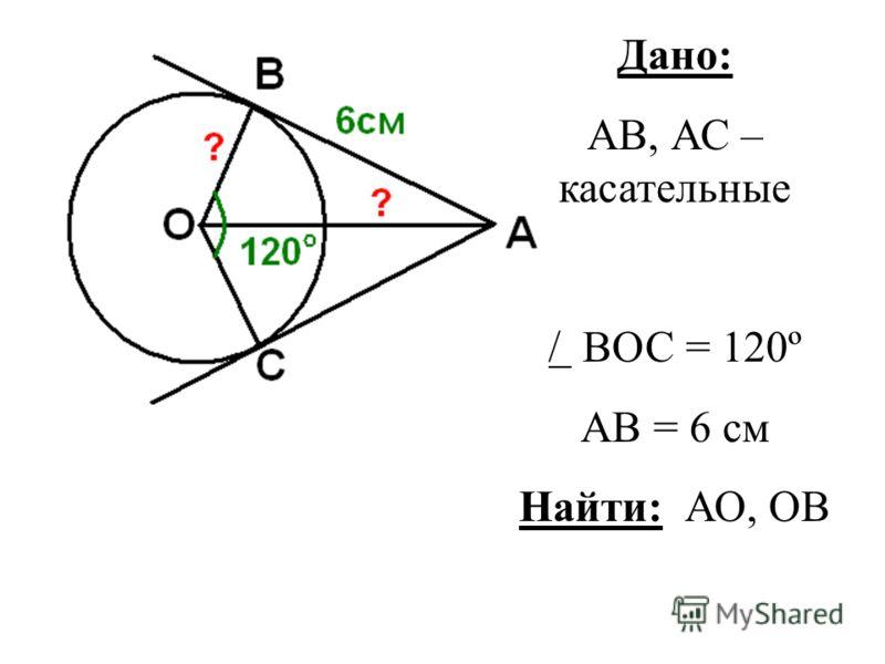 Дано: АВ, АС – касательные / ВОС = 120º АВ = 6 см Найти: АО, ОВ