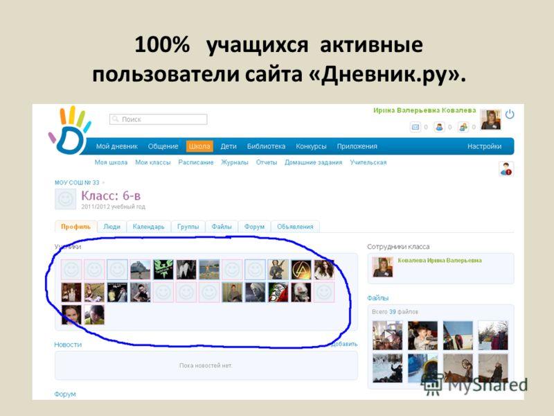100% учащихся активные пользователи сайта «Дневник.ру».