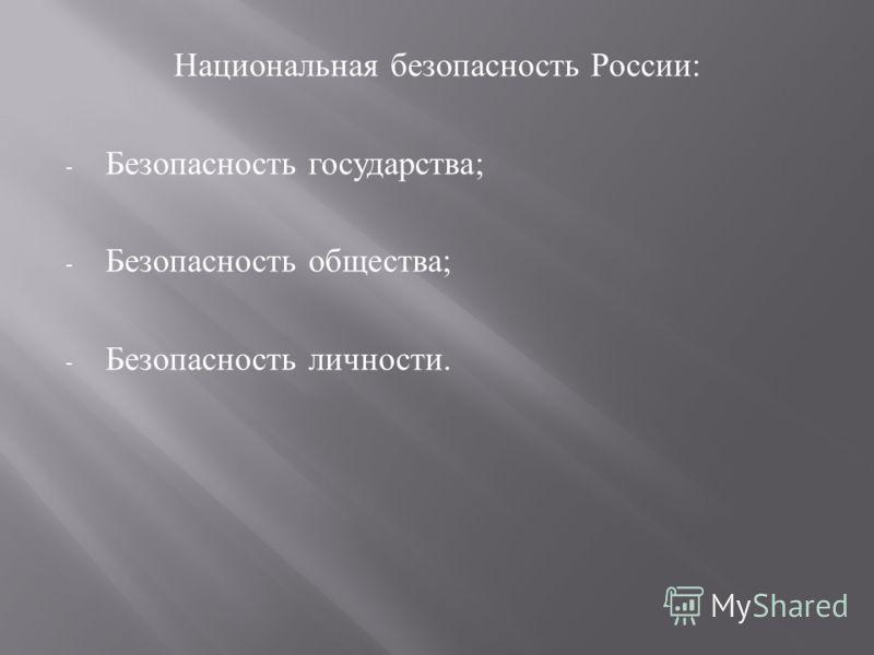 Национальная безопасность России : - Безопасность государства ; - Безопасность общества ; - Безопасность личности.