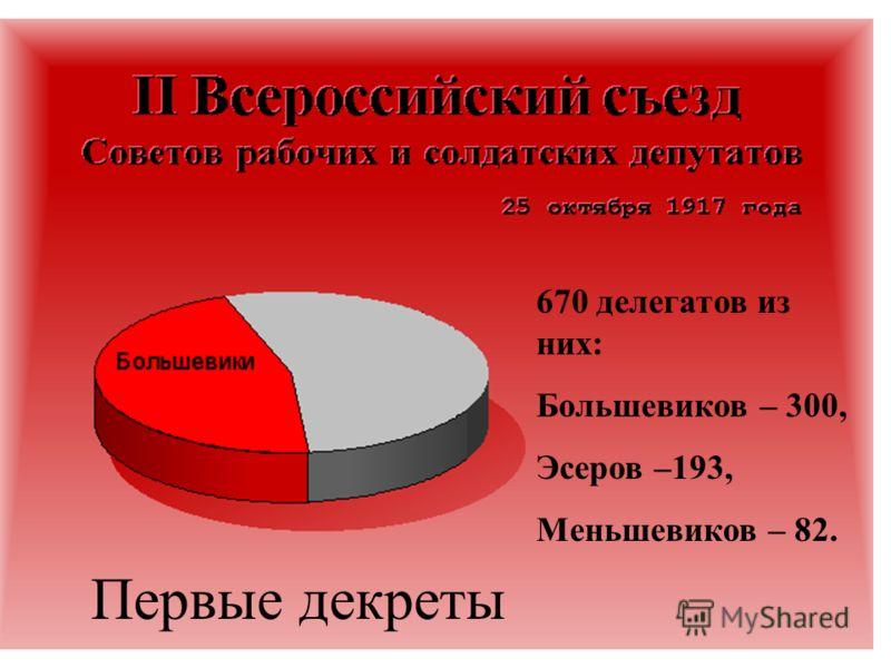 Первые декреты 670 делегатов из них: Большевиков – 300, Эсеров –193, Меньшевиков – 82.