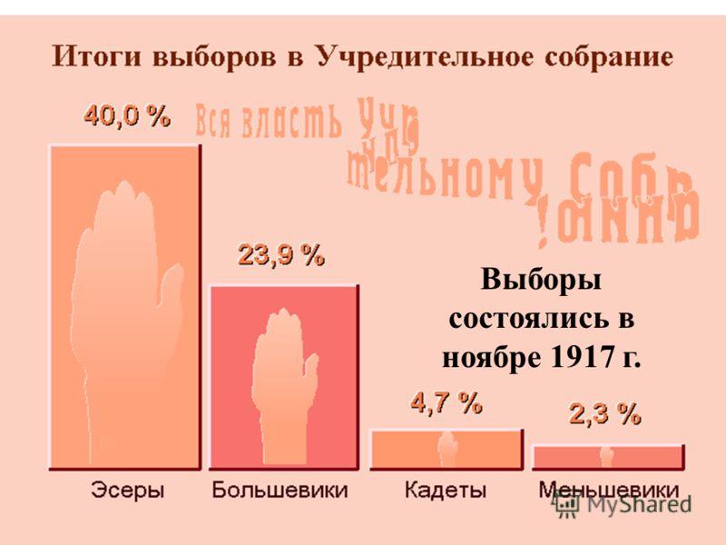 Выборы состоялись в ноябре 1917 г.
