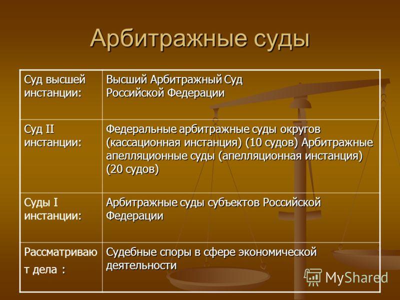 Арбитражные суды Суд высшей инстанции: Высший Арбитражный Суд Российской Федерации Суд II инстанции: Федеральные арбитражные суды округов (кассационная инстанция) (10 судов) Арбитражные апелляционные суды (апелляционная инстанция) (20 судов) : Суды I