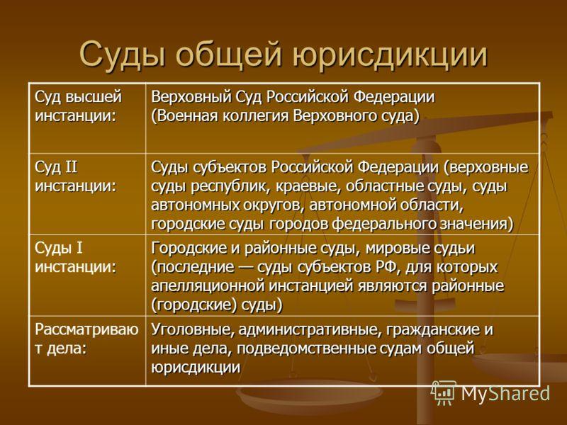 О муниципальной службе в Российской Федерации (с изменениями)
