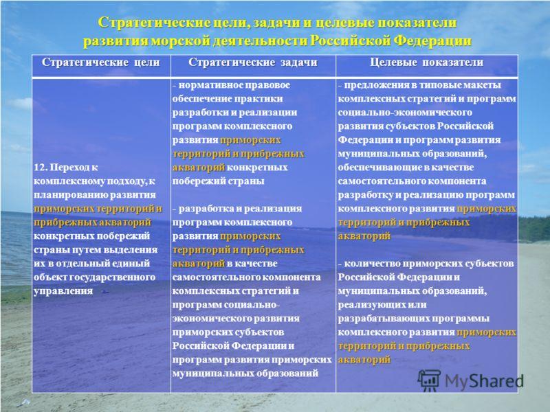 Стратегические цели Стратегические задачи Целевые показатели приморских территорий и прибрежных акваторий 12. Переход к комплексному подходу, к планированию развития приморских территорий и прибрежных акваторий конкретных побережий страны путем выдел