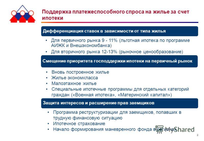 четверти программа погашение ипотеки за счет государства в 2017 году этой