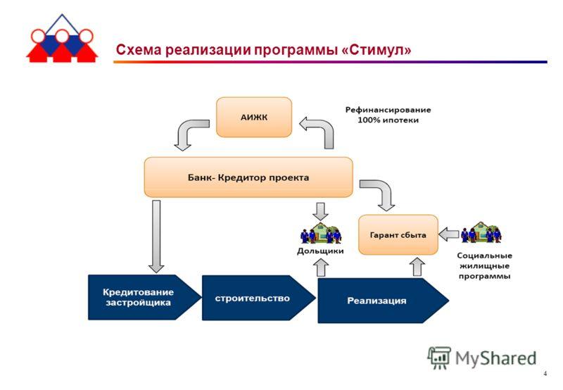 4 Схема реализации программы «Стимул»