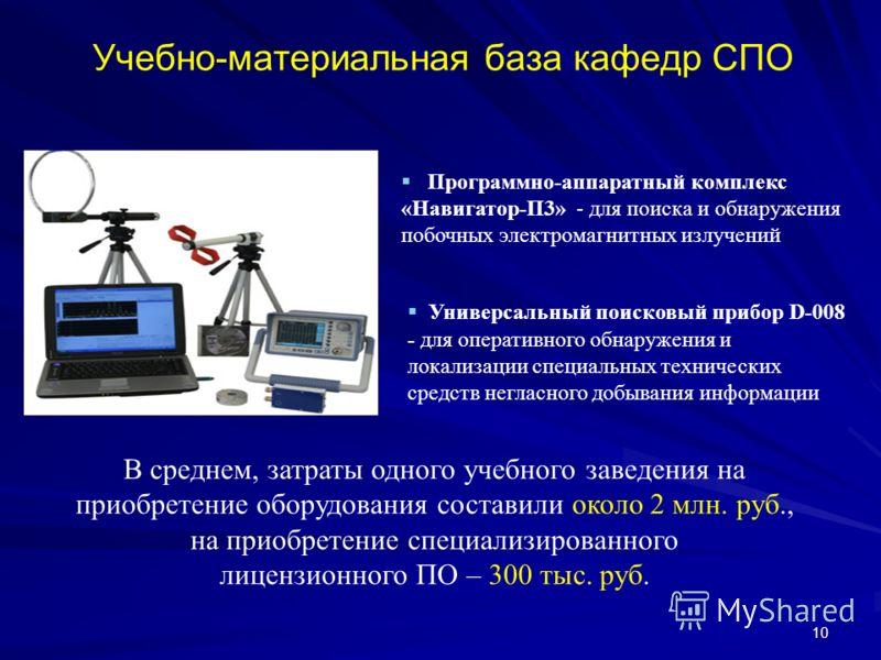 10 Учебно-материальная база кафедр СПО Программно-аппаратный комплекс «Навигатор-П3» - для поиска и обнаружения побочных электромагнитных излучений Универсальный поисковый прибор D-008 - для оперативного обнаружения и локализации специальных техничес
