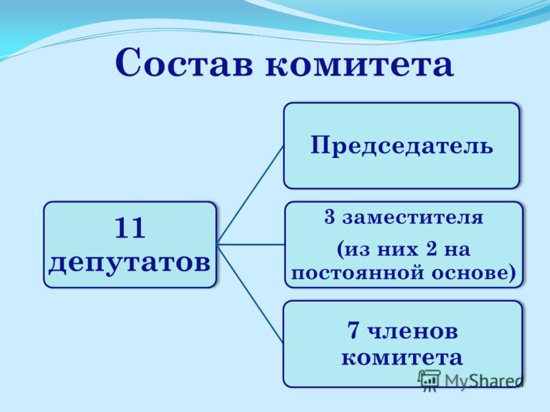 Состав комитета 11 депутатов Председатель 3 заместителя (из них 2 на постоянной основе) 7 членов комитета