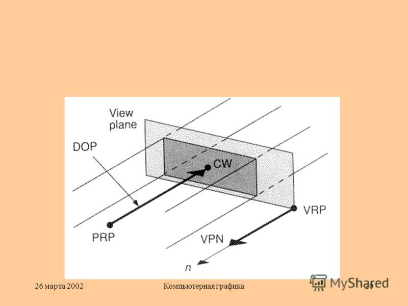 26 марта 2002Компьютерная графика20