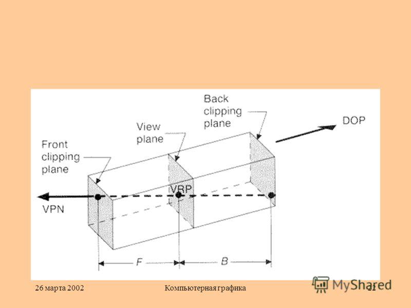 26 марта 2002Компьютерная графика22