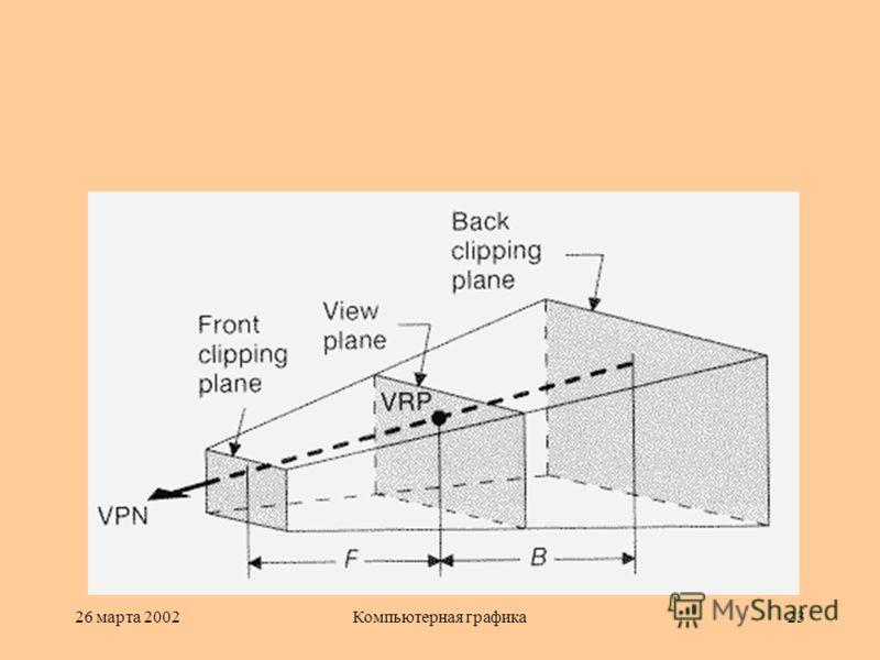 26 марта 2002Компьютерная графика23
