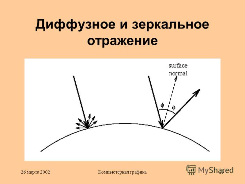 26 марта 2002Компьютерная графика29 Диффузное и зеркальное отражение