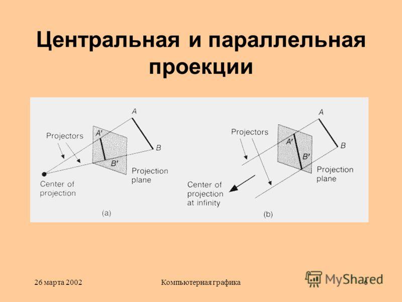 26 марта 2002Компьютерная графика6 Центральная и параллельная проекции