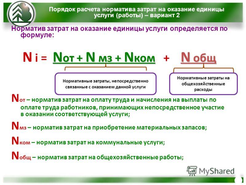 Порядок расчета норматива затрат на оказание единицы услуги (работы) – вариант 2 Норматив затрат на оказание единицы услуги определяется по формуле: N от + N мз + N ком N общ N i = N от + N мз + N ком + N общ N от – норматив затрат на оплату труда и