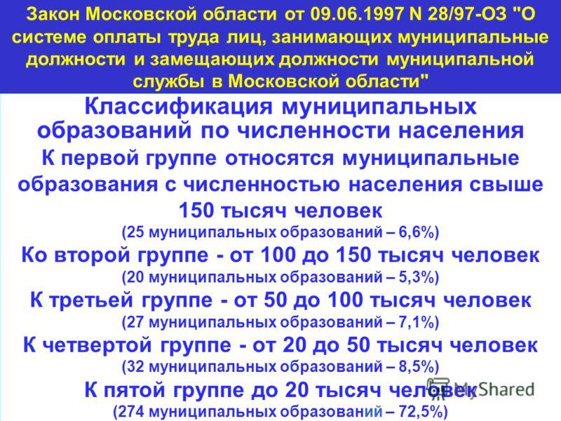 Закон Московской области от 09.06.1997 N 28/97-ОЗ
