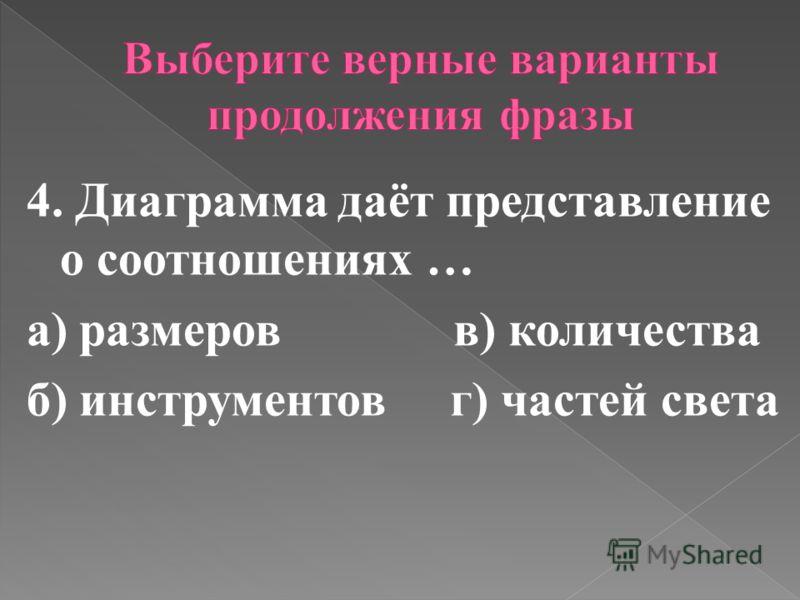 4. Диаграмма даёт представление о соотношениях … а) размеров в) количества б) инструментов г) частей света
