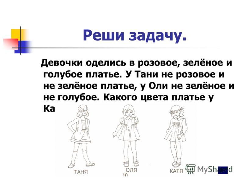 Реши задачу. Девочки оделись в розовое, зелёное и голубое платье. У Тани не розовое и не зелёное платье, у Оли не зелёное и не голубое. Какого цвета платье у Кати?