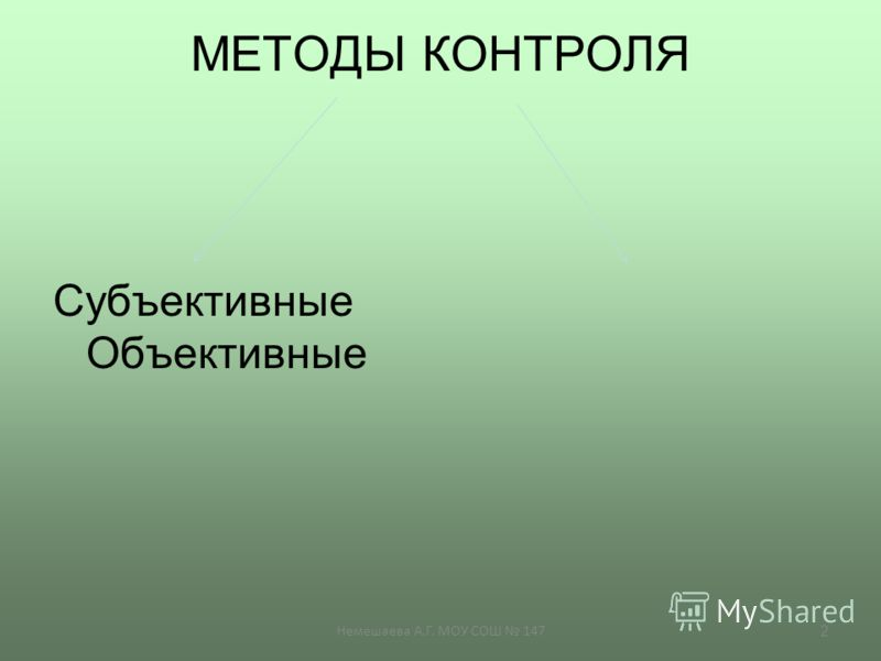 Немешаева А.Г. МОУ СОШ 147 2 МЕТОДЫ КОНТРОЛЯ Субъективные Объективные