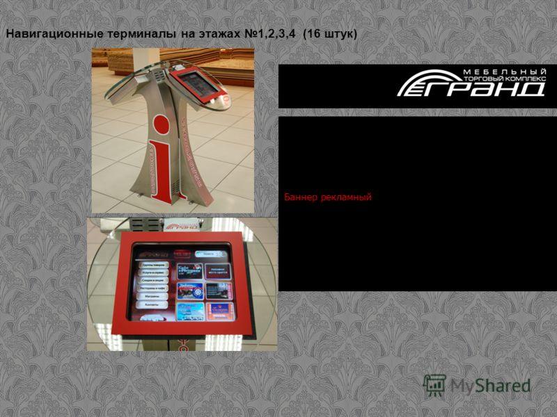 Баннер рекламный Навигационные терминалы на этажах 1,2,3,4 (16 штук)
