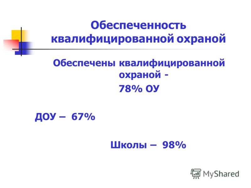 Обеспеченность квалифицированной охраной Обеспечены квалифицированной охраной - 78% ОУ ДОУ – 67% Школы – 98%