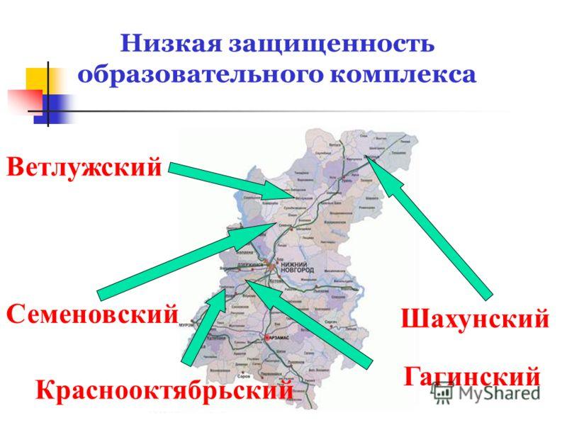 Низкая защищенность образовательного комплекса Ветлужский Шахунский Семеновский Краснооктябрьский Гагинский