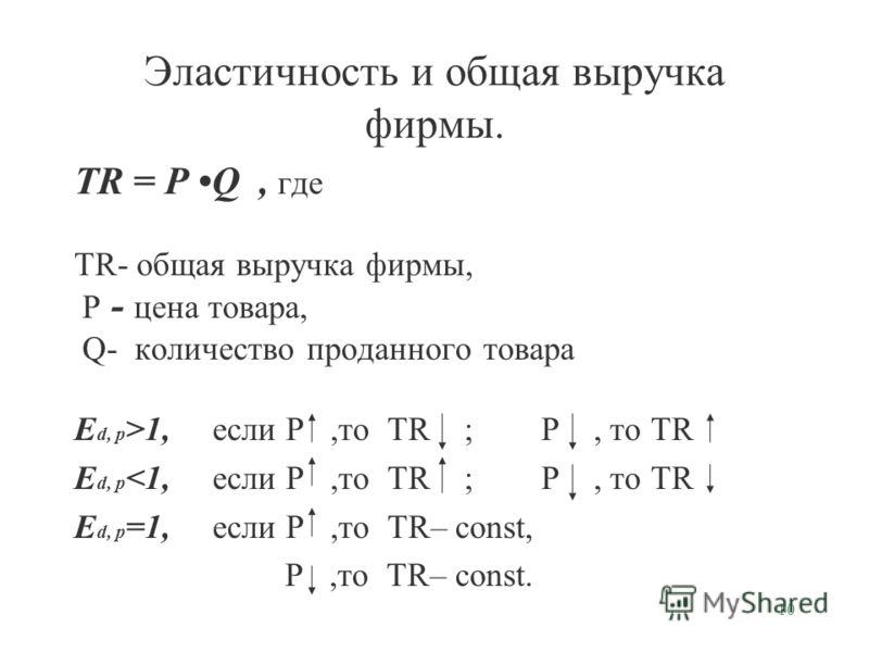 10 Эластичность и общая выручка фирмы. TR = P Q, где TR- общая выручка фирмы, P - цена товара, Q- количество проданного товара E d, p >1, если P,то TR ; P, то TR E d, p