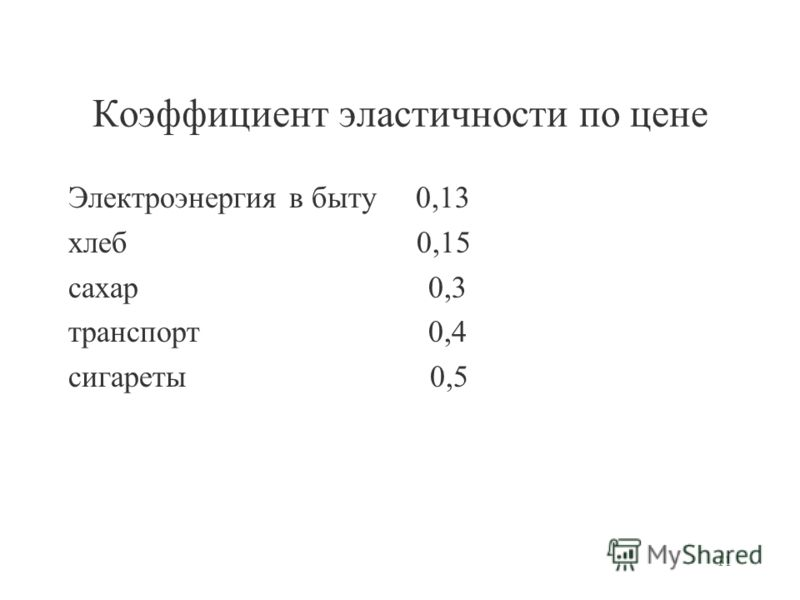 11 Коэффициент эластичности по цене Электроэнергия в быту 0,13 хлеб 0,15 сахар 0,3 транспорт 0,4 сигареты 0,5