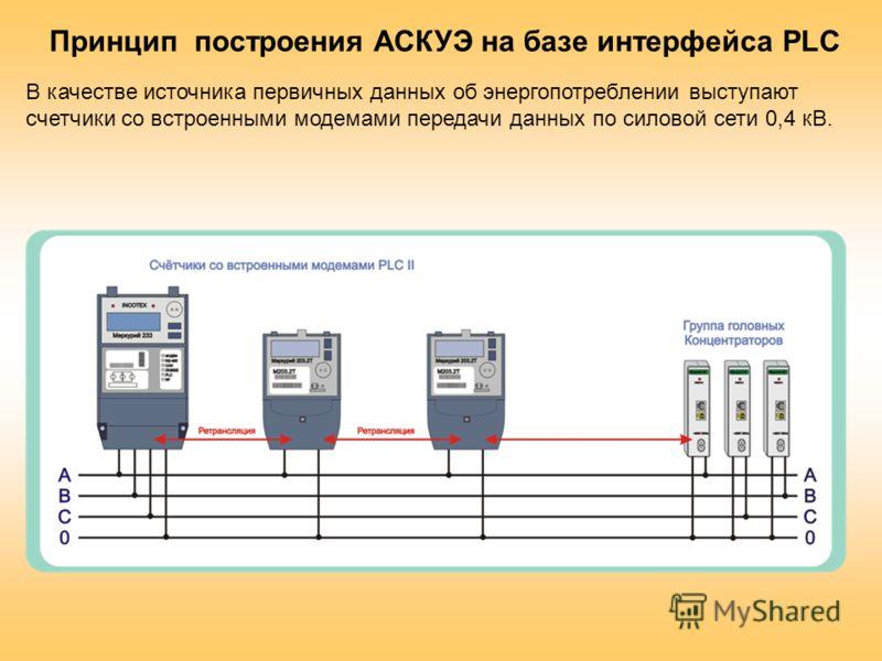 Принцип построения АСКУЭ на базе интерфейса PLC В качестве источника первичных данных об энергопотреблении выступают счетчики со встроенными модемами передачи данных по силовой сети 0,4 кВ.