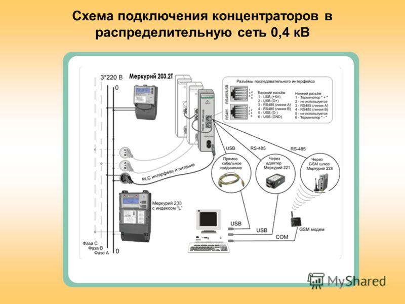 Схема подключения концентраторов в распределительную сеть 0,4 кВ