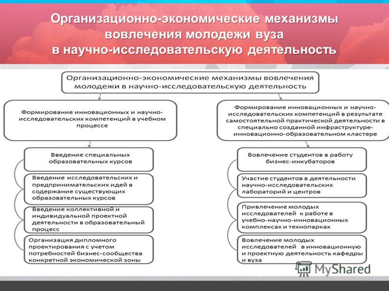 Организационно-экономические механизмы вовлечения молодежи вуза в научно-исследовательскую деятельность