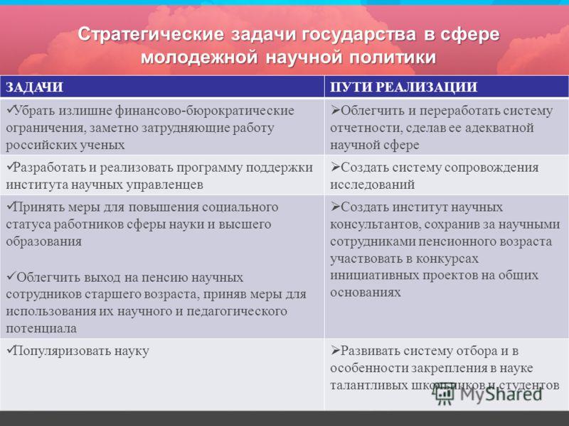 Стратегические задачи государства в сфере молодежной научной политики ЗАДАЧИПУТИ РЕАЛИЗАЦИИ Убрать излишне финансово-бюрократические ограничения, заметно затрудняющие работу российских ученых Облегчить и переработать систему отчетности, сделав ее аде