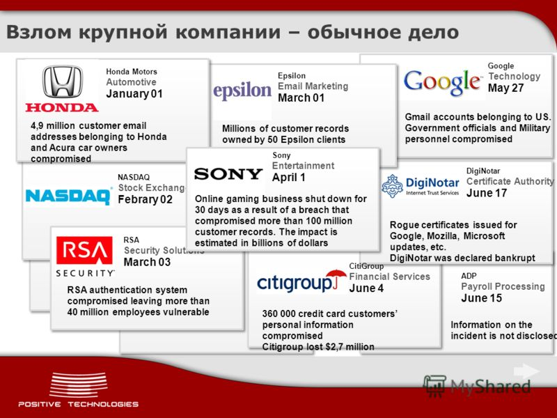 Взлом крупной компании – обычное дело NASDAQ Stock Exchange Febrary 02 RSA Security Solutions March 03 RSA authentication system compromised leaving more than 40 million employees vulnerable Epsilon Email Marketing March 01 Millions of customer recor