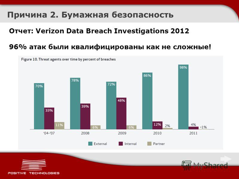 Причина 2. Бумажная безопасность Отчет: Verizon Data Breach Investigations 2012 96% атак были квалифицированы как не сложные!