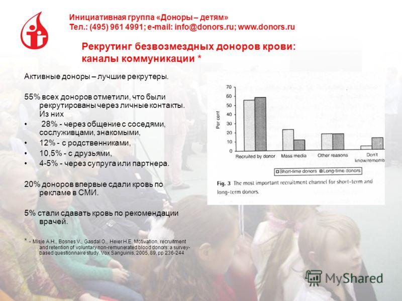 Инициативная группа «Доноры – детям» Тел.: (495) 961 4991; e-mail: info@donors.ru; www.donors.ru Рекрутинг безвозмездных доноров крови: каналы коммуникации * Активные доноры – лучшие рекрутеры. 55% всех доноров отметили, что были рекрутированы через