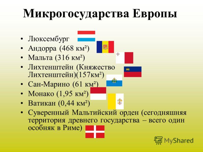 Микрогосударства Европы Люксембург Андорра (468 км²) Мальта (316 км²) Лихтенштейн (Княжество Лихтенштейн)(157км²) Сан-Марино (61 км²) Монако (1,95 км²) Ватикан (0,44 км²) Суверенный Мальтийский орден (сегодняшняя территория древнего государства – все