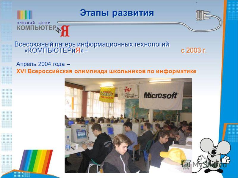 Всесоюзный лагерь информационных технологий «КОМПЬЮТЕРиЯ» - с 2003 г. Этапы развития Апрель 2004 года – XVI Всероссийская олимпиада школьников по информатике