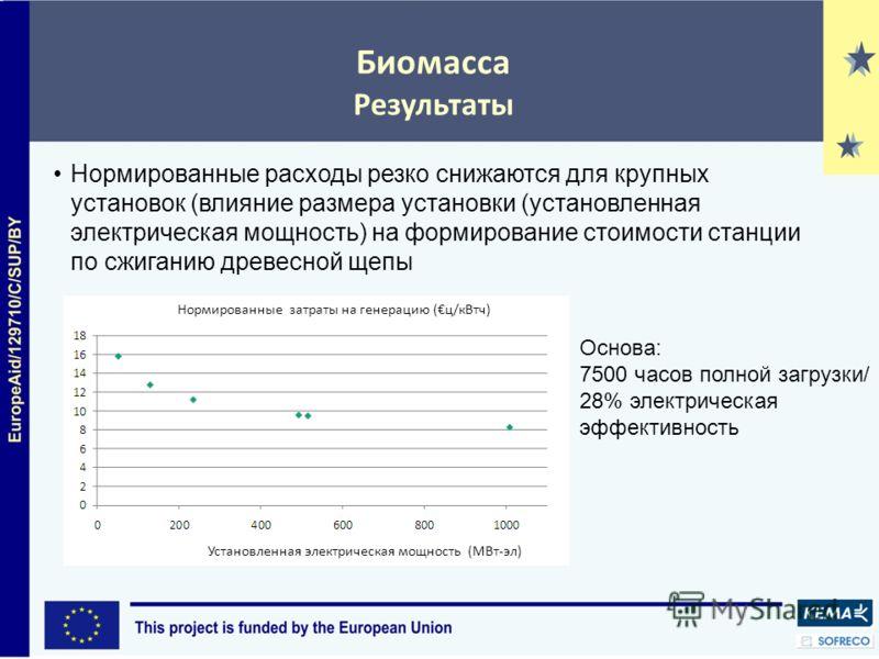 Биомасса Результаты Нормированные расходы резко снижаются для крупных установок (влияние размера установки (установленная электрическая мощность) на формирование стоимости станции по сжиганию древесной щепы Основа: 7500 часов полной загрузки/ 28% эле