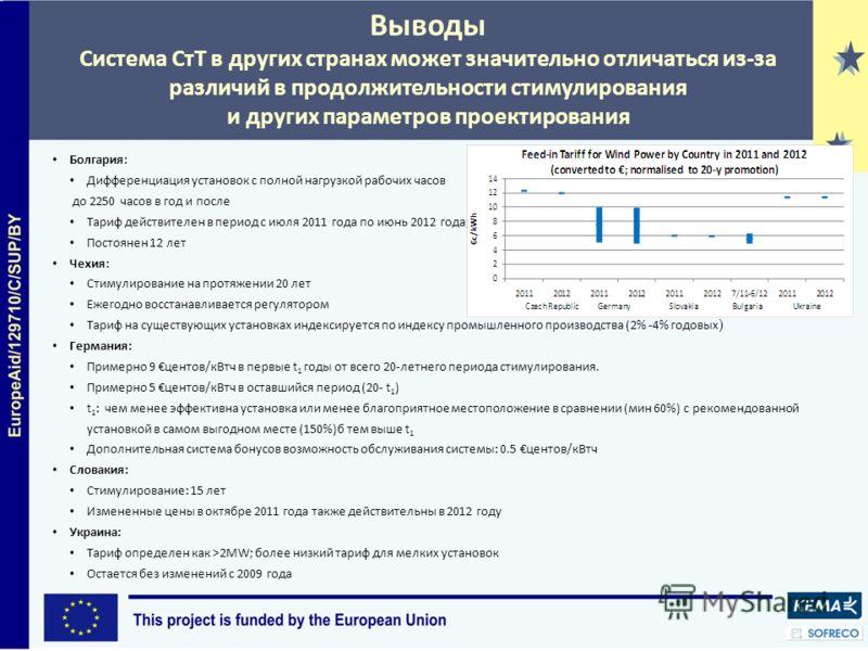 Выводы Система СтТ в других странах может значительно отличаться из-за различий в продолжительности стимулирования и других параметров проектирования Болгария: Дифференциация установок с полной нагрузкой рабочих часов до 2250 часов в год и после Тари