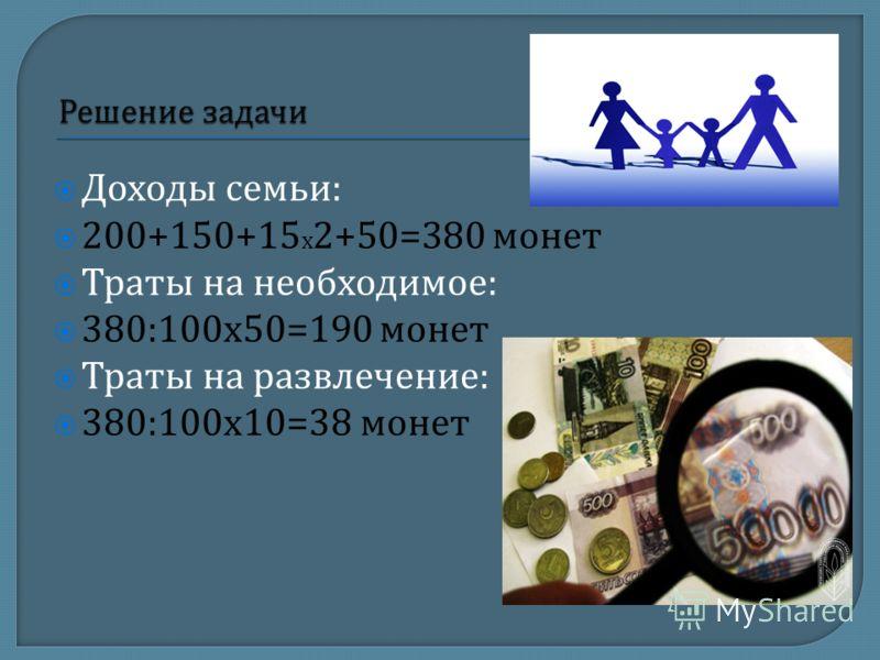 Доходы семьи : 200+150+15 х 2+50=380 монет Траты на необходимое : 380:100 х 50=190 монет Траты на развлечение : 380:100 х 10=38 монет