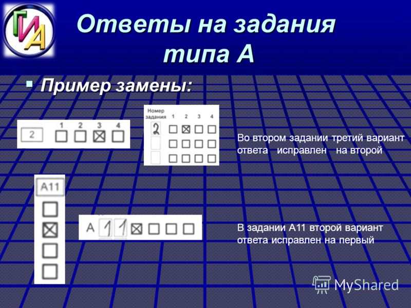 Ответы на задания типа А Пример замены: Пример замены: Во втором задании третий вариант ответа исправлен на второй В задании А11 второй вариант ответа исправлен на первый