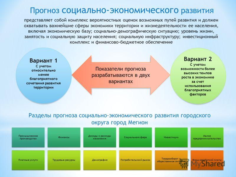 Прогноз социально-экономического развития представляет собой комплекс вероятностных оценок возможных путей развития и должен охватывать важнейшие сферы экономики территории и жизнедеятельности ее населения, включая экономическую базу; социально-демог