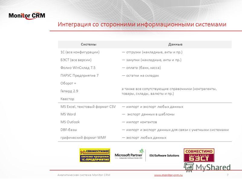 Интеграция со сторонними информационными системами СистемыДанные 1С (все конфигурации) отгрузки (накладные, акты и пр.) БЭСТ (все версии) закупки (накладные, акты и пр.) Фолио WinСклад 7.5 оплата (банк, касса) ПАРУС Предприятие 7 остатки на складах О