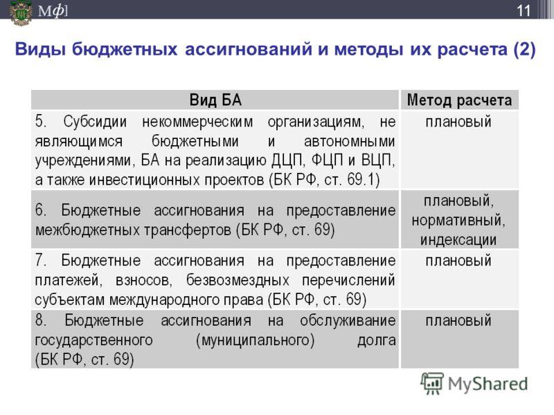 М ] ф Виды бюджетных ассигнований и методы их расчета (2) 11
