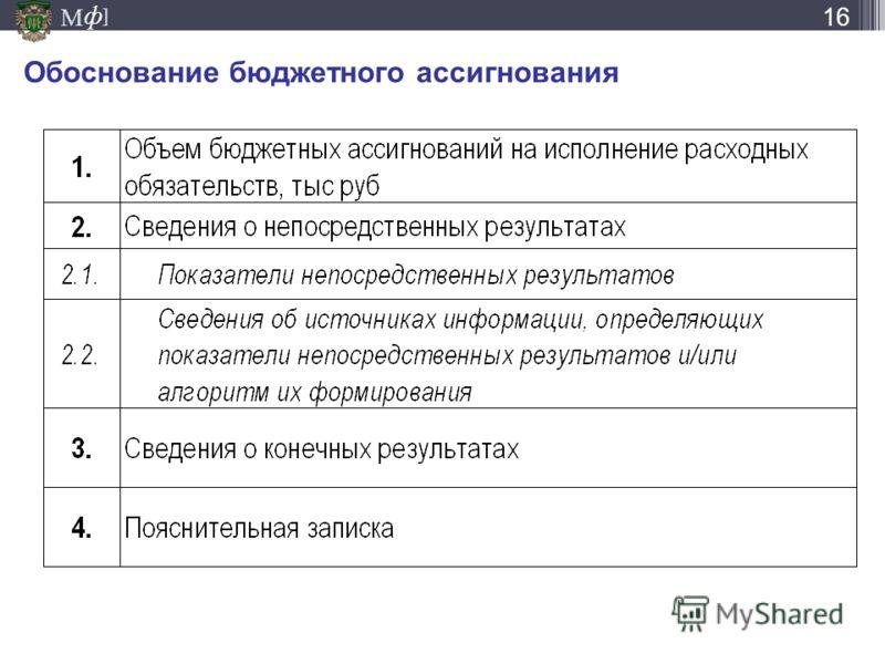 М ] ф 16 Обоснование бюджетного ассигнования
